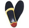 Insoles and Foot Care Products